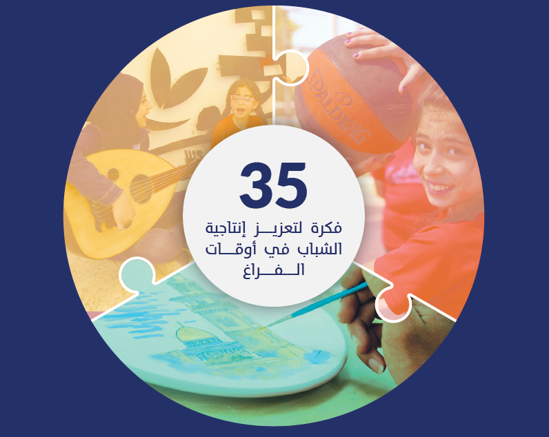 "In cooperation with the UNFPA, Burj Al-luquq launches the E-guide for youth  ""35 Ideas to be productive during Covid 19"""
