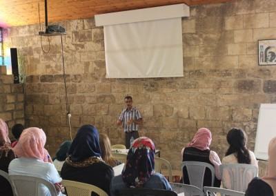 Policies to Empower Youths against Forced Migration in Jerusalem