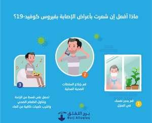 حملة رفع الوعي والتواصل مع المجتمعات الخاصة بجائحة كوفيد-19